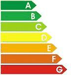 Een energielabel in Groningen regel je via Energiekeurplus